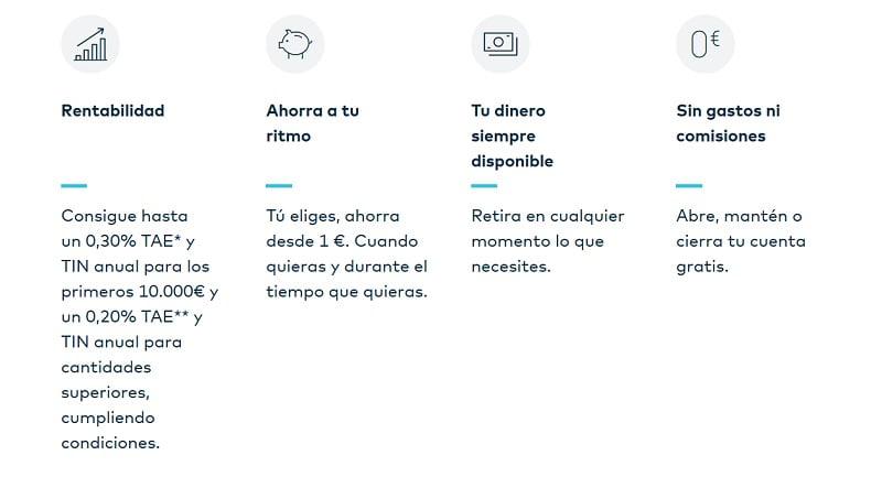 descripcion cuenta ahorro openbank ventajas