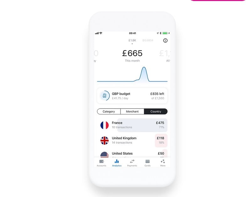 descripcion app-revolut